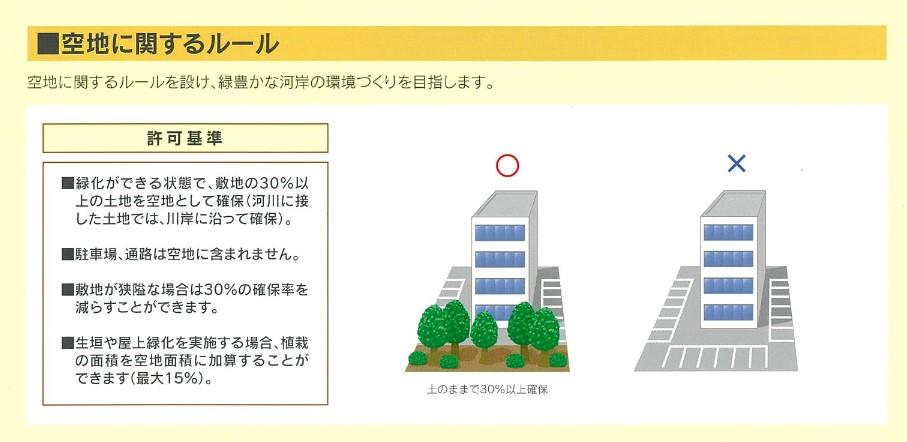 仙台市,環境保全地域による許可基準のあらまし(旧版の記述).2019年11月に,この,○土のままで30%以上確保,×(舗装は不可),の記述を削除