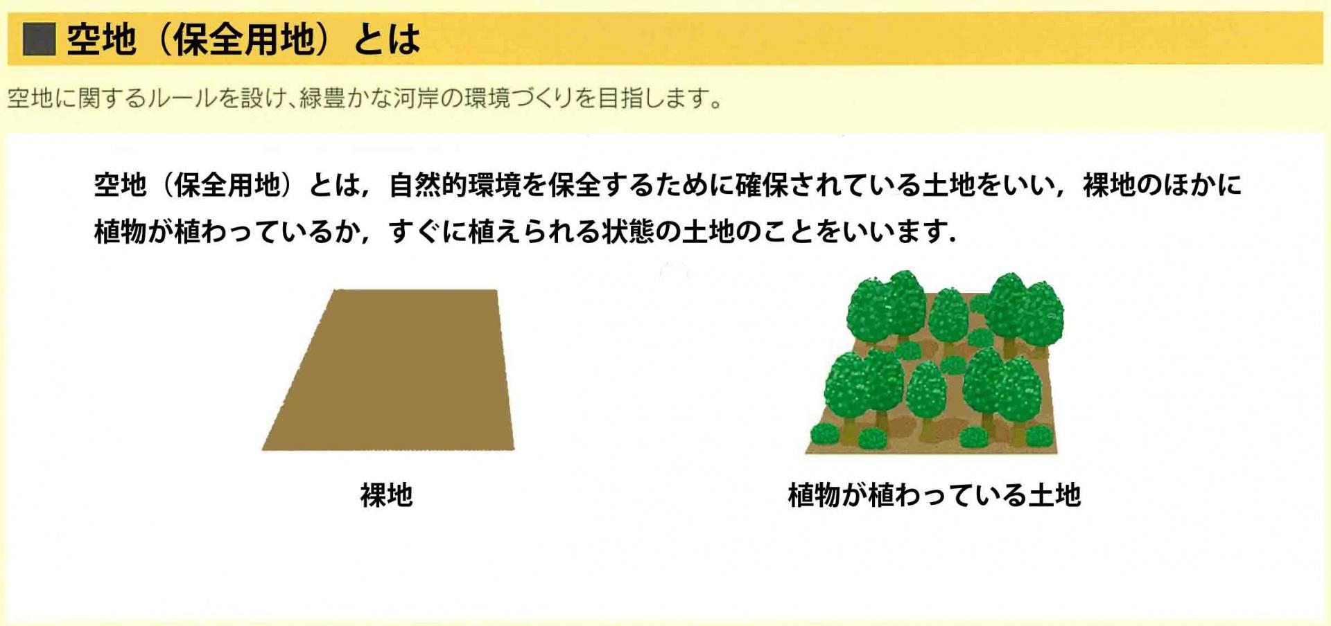 図1 保全用地とは(条例環境保全区域のあらまし,2018年6月版をもとに作成)