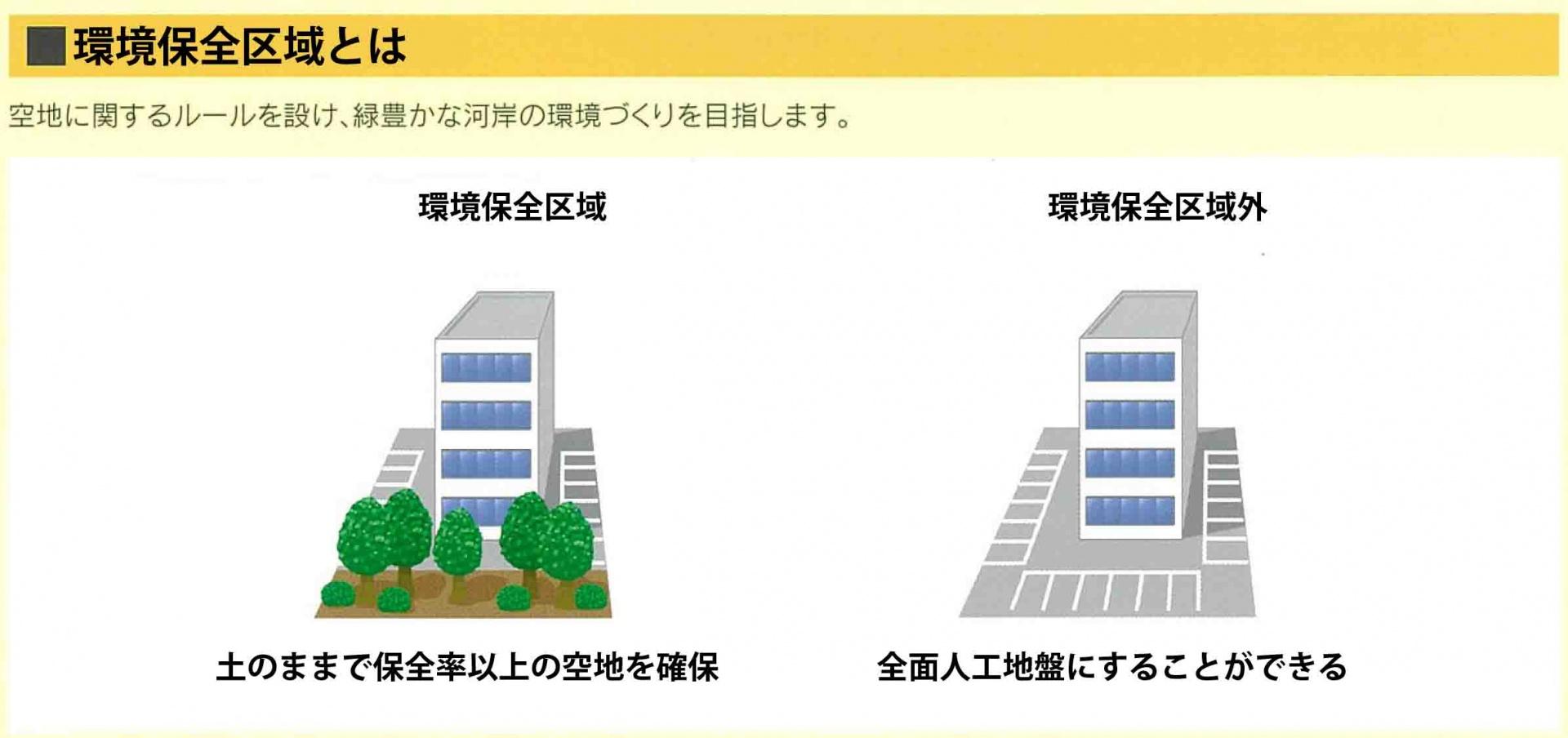 図2 環境保全区域とそうでない区域の違い